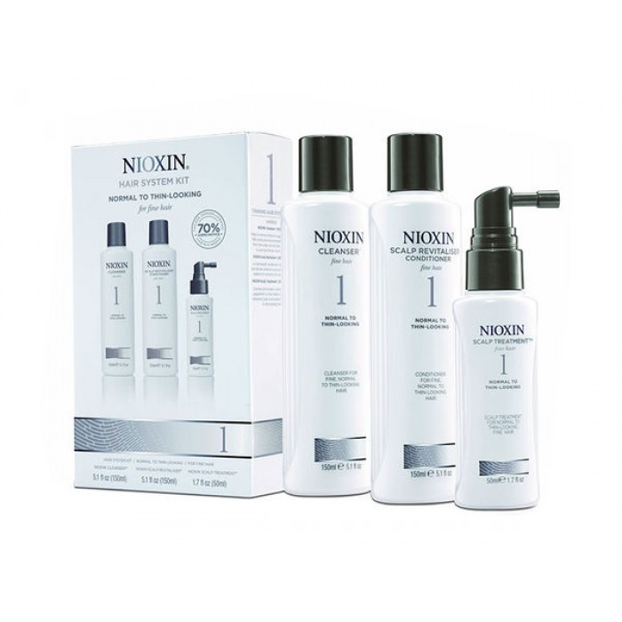 Nioxin SYS1 Scalp Treatment 100ml